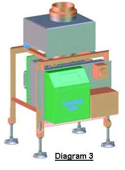 Metal Detection diagram 3.ashx?h=349&w=257&hash=112AB68474C11AA53BE30B4FCE453705E2050B89&la=en loma systems guide to metal detection